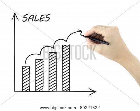 Sales Growth Graph Drawn By Man's Hand