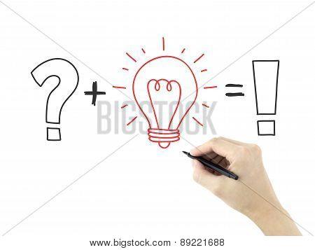 Creative Solution Symbols Drawn By Man's Hand