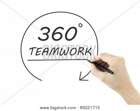 360 Degrees Teamwork Drawn By Man's Hand