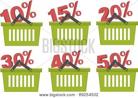 Percent Discount In Shopping Basket