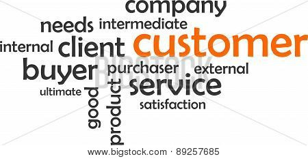Word Cloud - Customer