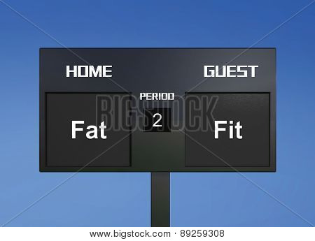 Fat Fit Scoreboard
