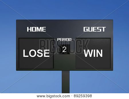 Lose Win Scoreboard