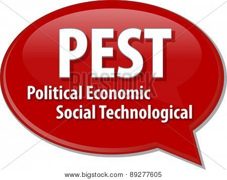 word speech bubble illustration of business acronym term PEST Political Economic Social Technological vector