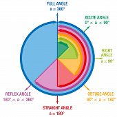picture of angle  - Angles from mathematics and geometry science - JPG