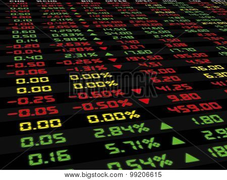 A display of daily stock market price and quotation with a bar chart of financial instrument.