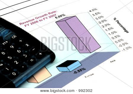 Close Up Of Business Report With Calculator