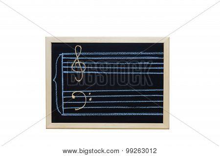 Music Staff In Key C Written On Blackboard
