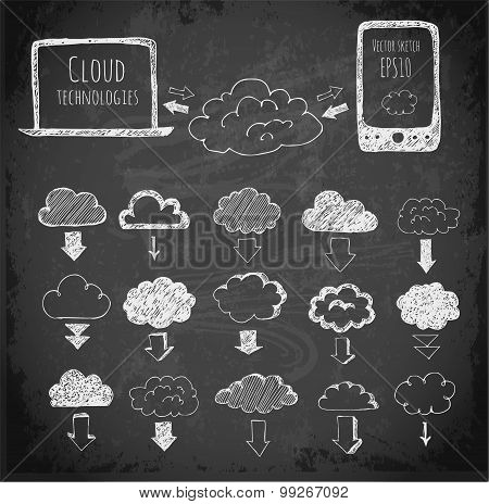 Cloud computing sketch