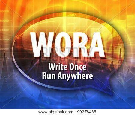 Speech bubble illustration of information technology acronym abbreviation term definition WORA Write Once Run Anywhere