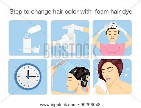 step to dye hair with foam hair color