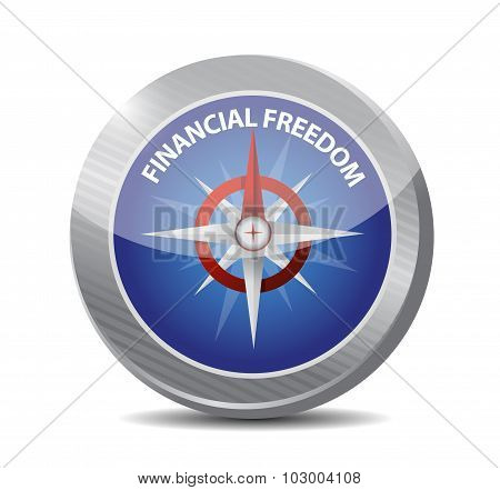Financial Freedom Compass Sign Concept