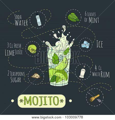 Mojito1