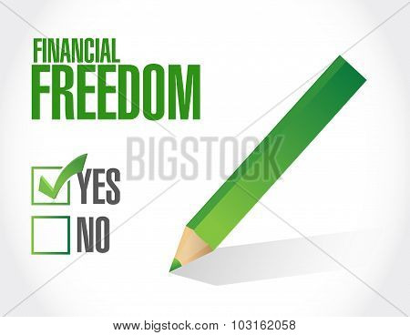 Financial Freedom Approval Sign