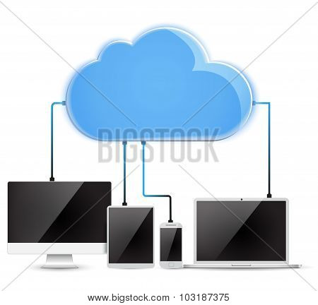 Cloud computing Network Connected all Devices.