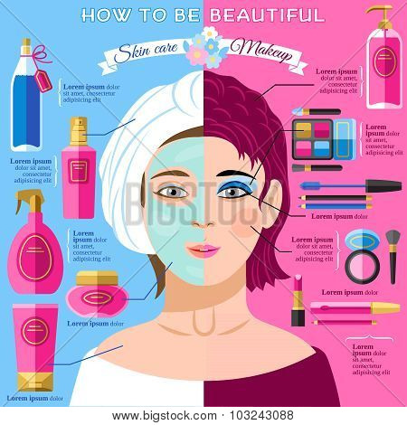 Skincare makeup beauty infographics poster