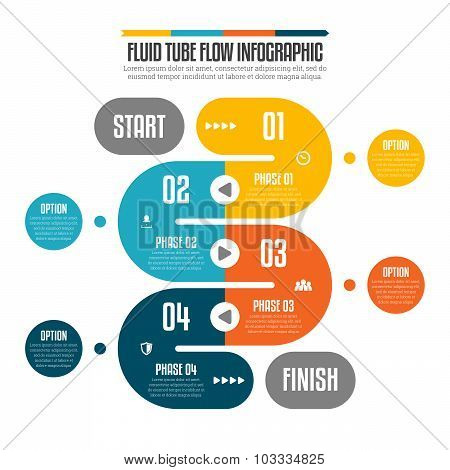 Fluid Tube Flow Infographic