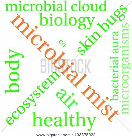 Microbial Mist Word Cloud