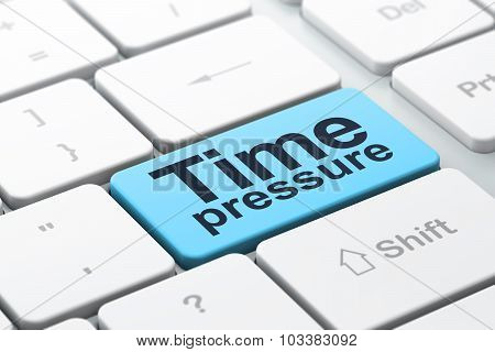 Timeline concept: Time Pressure on computer keyboard background