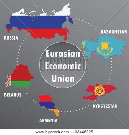 Eurasian Economic Union,countries, Infographics,