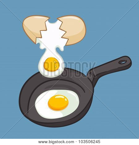 Frying Eggs On A Frying Pan