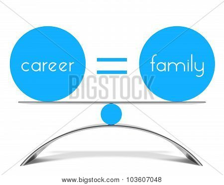 Conceptual Balance Of Career And Family