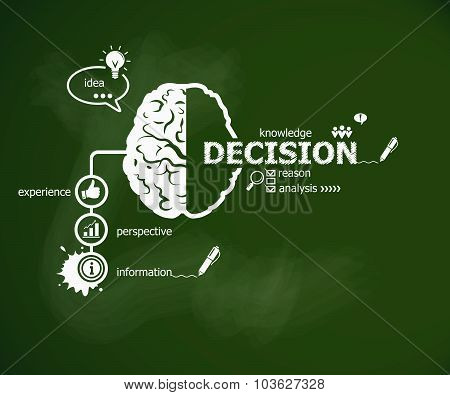 Decision Concept And Brain.