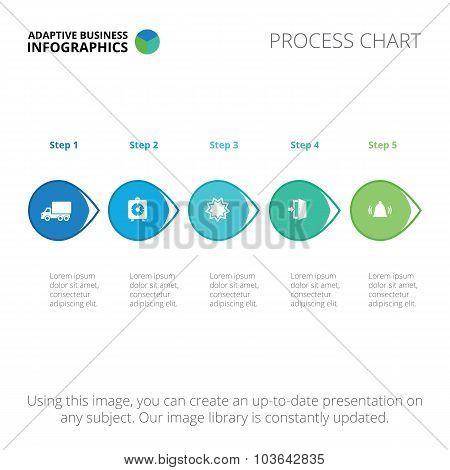 Process chart template 7