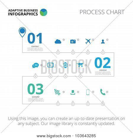 Process chart template 9