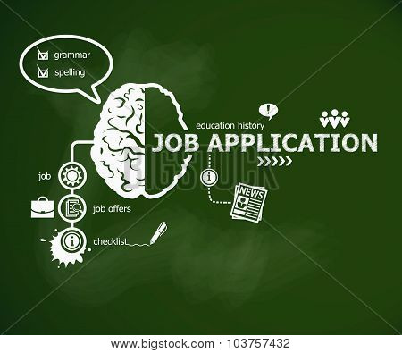 Job Application Concept And Brain.