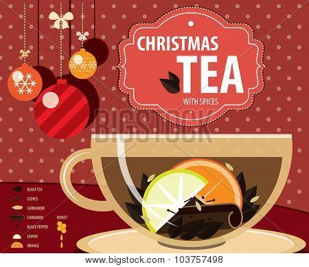 Recipe Of Christmas Tea