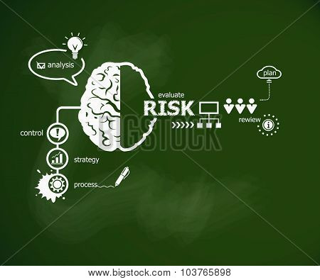 Risk Concept And Brain.
