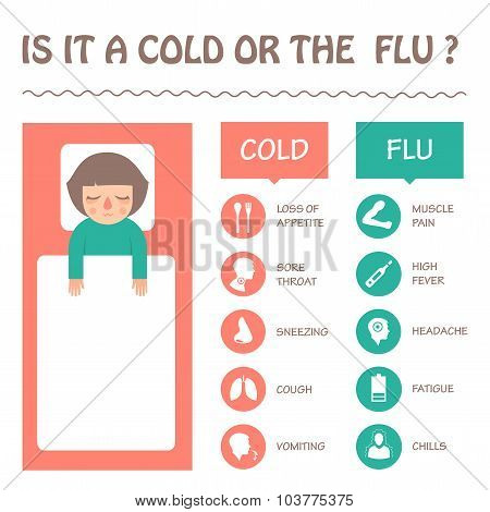 flu and cold disease symptoms