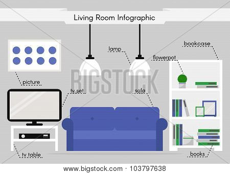 Living room infographic.