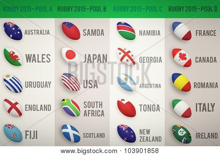 Rugby world cup pools from A to D