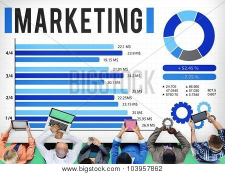 Marketing Advertisement Commercial Branding Concept