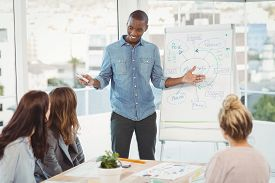 foto of coworkers  - Man gesturing by white board while discussing with coworkers at office - JPG