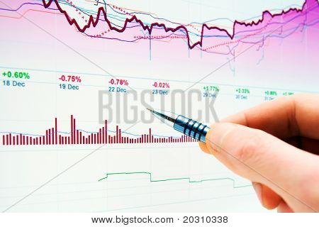 Analysis of stock market graphs.