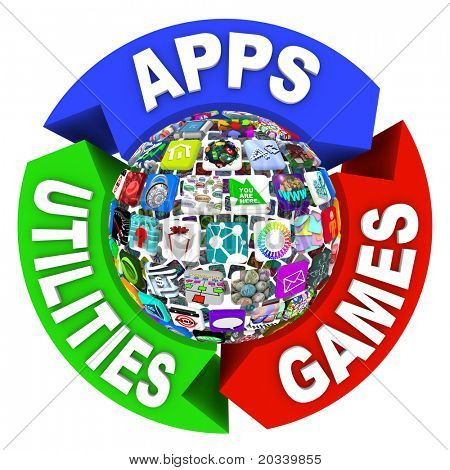 A flowchart diagram of tiles showing applications in a sphere pattern, surrounded by arrows reading Apps, Utilities and Games