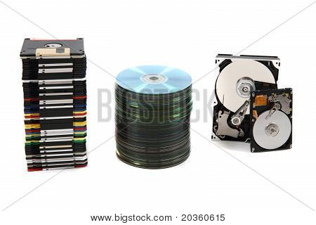 Hdd, Floppy, Dvd And Cd-rom  Data Background