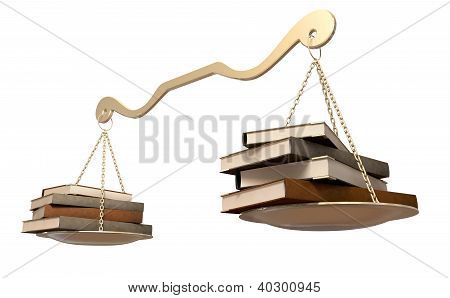 Balancing Books Scale