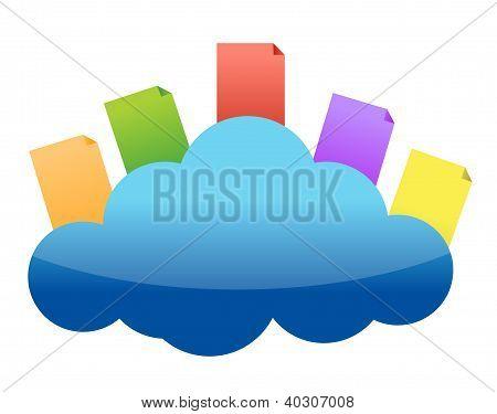 Conceito de computação em nuvem com documentos