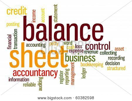 Blance Sheet Word Cloud