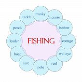 stock photo of musky  - Fishing concept circular diagram in pink and blue with great terms such as musky license bobber and more - JPG