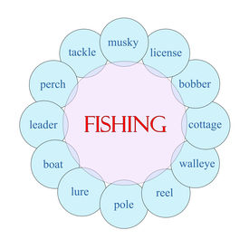 picture of musky  - Fishing concept circular diagram in pink and blue with great terms such as musky license bobber and more - JPG
