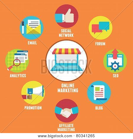 Concept Of Online Marketing. Components And Strategy
