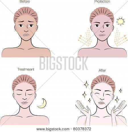 whitening-women