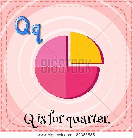 Illustration of a letter Q is for quarter