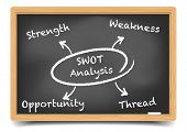 stock photo of swot analysis  - detailed illustration of a blackboard with a SWOT analysis diagram - JPG