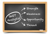 picture of swot analysis  - detailed illustration of a blackboard with a SWOT analysis explanation - JPG